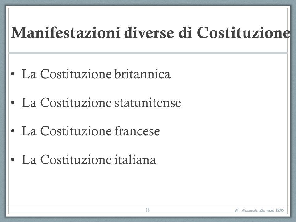Manifestazioni diverse di Costituzione La Costituzione britannica La Costituzione statunitense La Costituzione francese La Costituzione italiana C. Ca