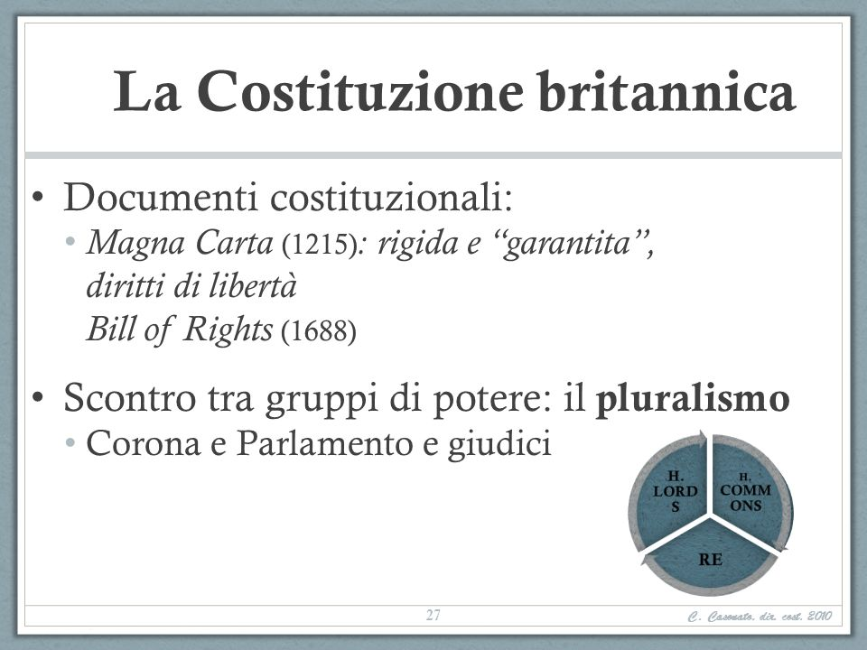 La Costituzione britannica Documenti costituzionali: Magna Carta (1215) : rigida e garantita, diritti di libertà Bill of Rights (1688) Scontro tra gru