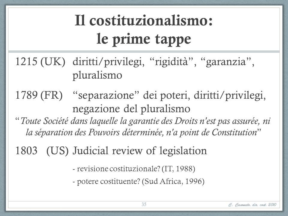 Il costituzionalismo: le prime tappe 1215 (UK)diritti/privilegi, rigidità, garanzia, pluralismo 1789 (FR)separazione dei poteri, diritti/privilegi, ne