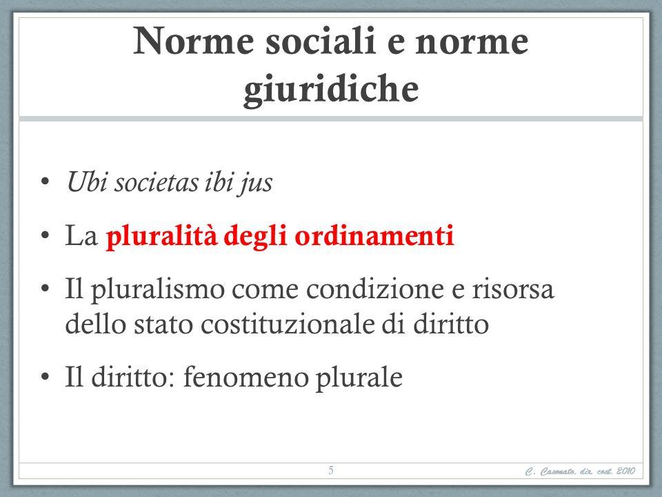 Norme sociali e norme giuridiche Ubi societas ibi jus La pluralità degli ordinamenti Il pluralismo come condizione e risorsa dello stato costituzional