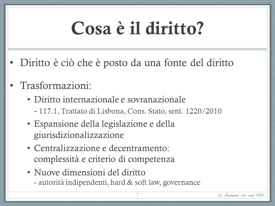 Cosa è il diritto? Diritto è ciò che è posto da una fonte del diritto Trasformazioni: Diritto internazionale e sovranazionale - 117.1, Trattato di Lis