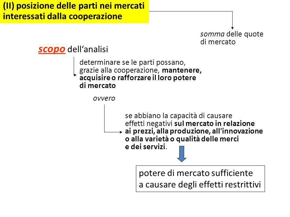 (II) posizione delle parti nei mercati interessati dalla cooperazione scopo dellanalisi determinare se le parti possano, grazie alla cooperazione, man