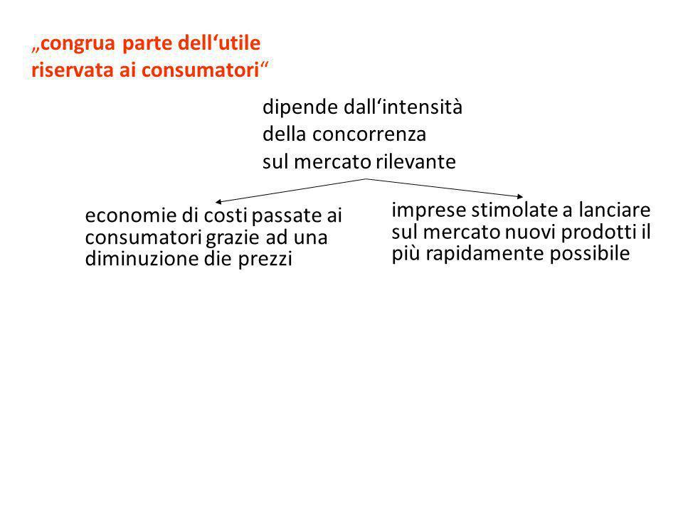 congrua parte dellutile riservata ai consumatori dipende dallintensità della concorrenza sul mercato rilevante economie di costi passate ai consumator