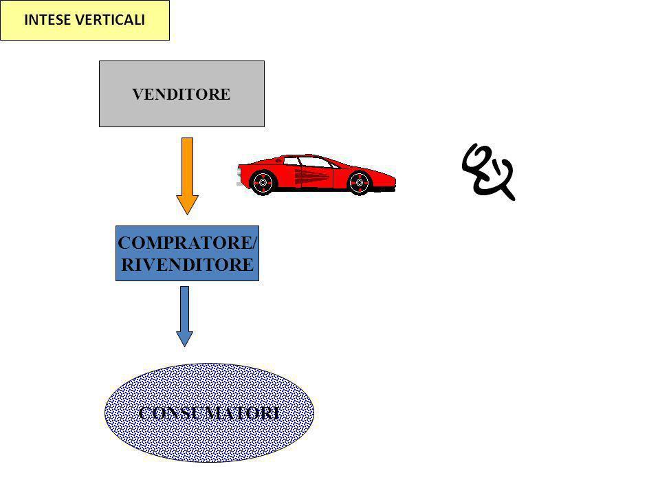 VENDITORE COMPRATORE/ RIVENDITORE CONSUMATORI INTESE VERTICALI