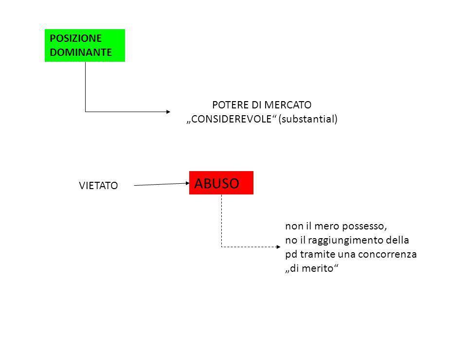 POSIZIONE DOMINANTE POTERE DI MERCATO CONSIDEREVOLE (substantial) VIETATO ABUSO non il mero possesso, no il raggiungimento della pd tramite una concor