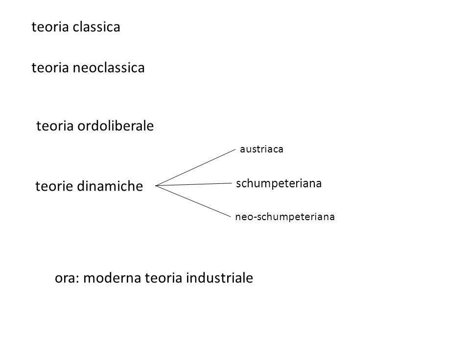 teoria classica teoria neoclassica teoria ordoliberale teorie dinamiche schumpeteriana ora: moderna teoria industriale austriaca neo-schumpeteriana