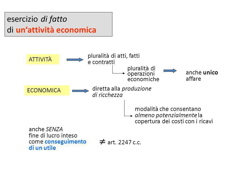 esercizio di fatto di unattività economica pluralità di atti, fatti e contratti pluralità di operazioni economiche ATTIVITÀ ECONOMICA diretta alla pro
