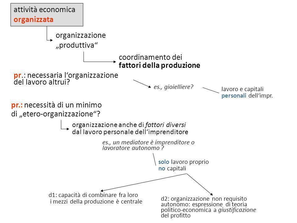 attività economica organizzata organizzazione produttiva coordinamento dei fattori della produzione es., gioielliere? pr.: necessaria lorganizzazione