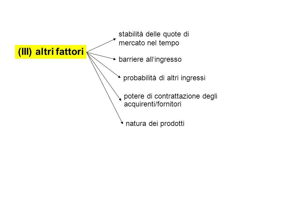 (III) altri fattori stabilità delle quote di mercato nel tempo barriere allingresso probabilità di altri ingressi potere di contrattazione degli acquirenti/fornitori natura dei prodotti