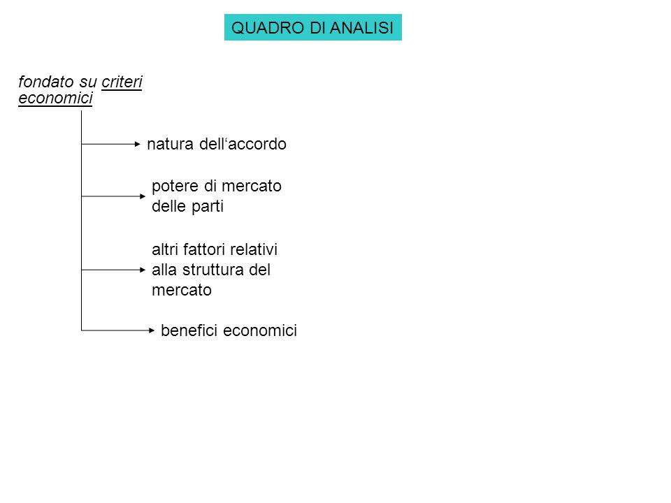 QUADRO DI ANALISI fondato su criteri economici potere di mercato delle parti altri fattori relativi alla struttura del mercato natura dellaccordo benefici economici