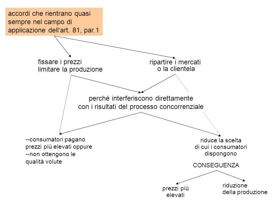 LINEE DIRETTRICI art.81.1 .