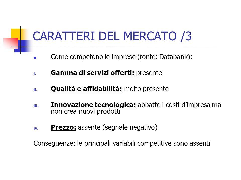 CARATTERI DEL MERCATO /3 Come competono le imprese (fonte: Databank): i. Gamma di servizi offerti: presente ii. Qualità e affidabilità: molto presente