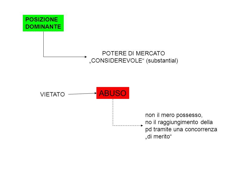 POSIZIONE DOMINANTE POTERE DI MERCATO CONSIDEREVOLE (substantial) VIETATO ABUSO non il mero possesso, no il raggiungimento della pd tramite una concorrenza di merito