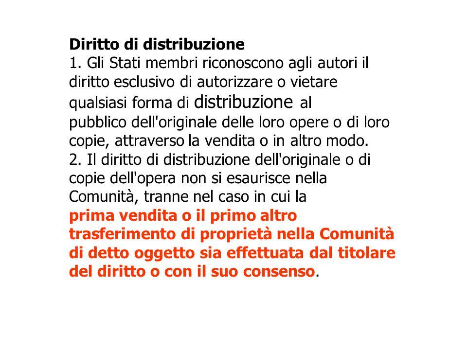 Diritto di distribuzione 1.