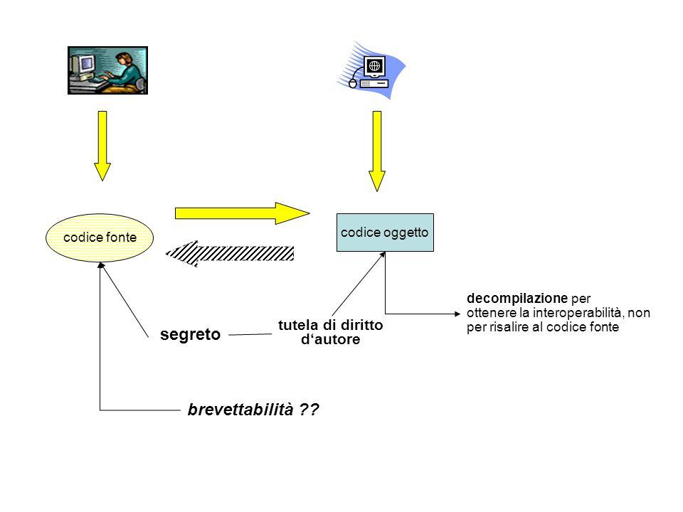 codice fonte codice oggetto tutela di diritto dautore segreto decompilazione per ottenere la interoperabilità, non per risalire al codice fonte brevettabilità