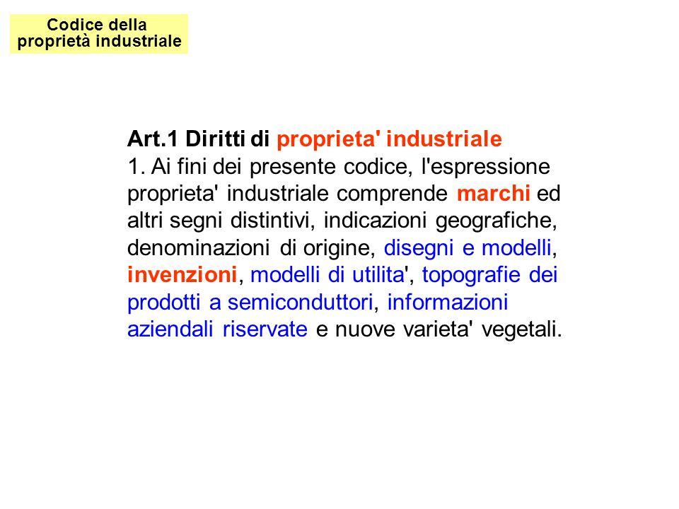 Codice della proprietà industriale Art.1 Diritti di proprieta industriale 1.