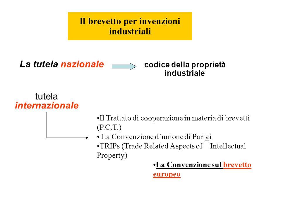 Il brevetto per invenzioni industriali La tutela nazionale Il Trattato di cooperazione in materia di brevetti (P.C.T.) La Convenzione dunione di Parigi TRIPs (Trade Related Aspects of Intellectual Property) La Convenzione sul brevetto europeo codice della proprietà industriale tutela internazionale