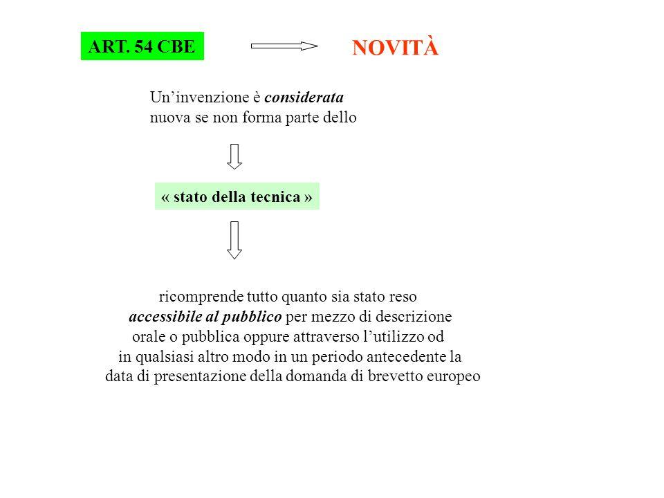 ART. 54 CBE NOVITÀ Uninvenzione è considerata nuova se non forma parte dello « stato della tecnica » ricomprende tutto quanto sia stato reso accessibi