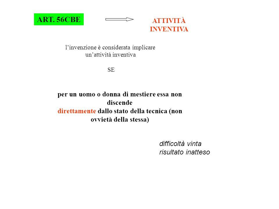 ART. 56CBE ATTIVITÀ INVENTIVA linvenzione è considerata implicare unattività inventiva SE per un uomo o donna di mestiere essa non discende direttamen