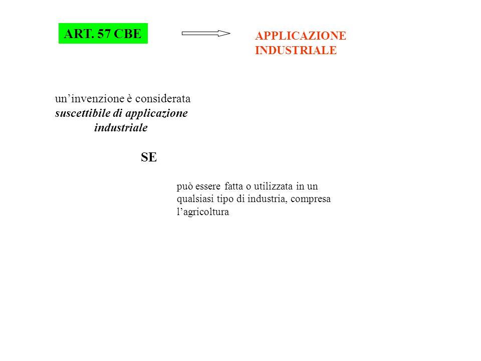 ART. 57 CBE APPLICAZIONE INDUSTRIALE uninvenzione è considerata suscettibile di applicazione industriale SE può essere fatta o utilizzata in un qualsi