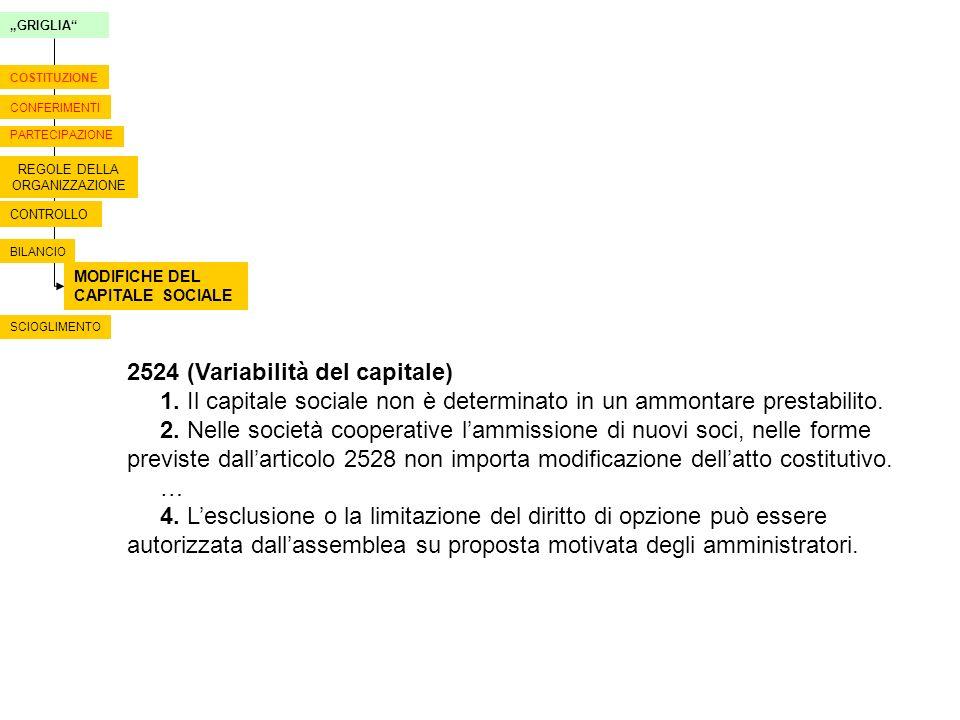 GRIGLIA CONTROLLO BILANCIO MODIFICHE DEL CAPITALE SOCIALE SCIOGLIMENTO CONFERIMENTI PARTECIPAZIONE REGOLE DELLA ORGANIZZAZIONE COSTITUZIONE 2524 (Vari