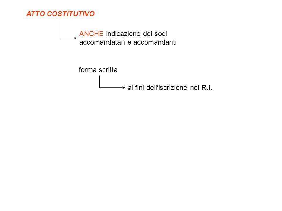 ATTO COSTITUTIVO ANCHE indicazione dei soci accomandatari e accomandanti forma scritta ai fini delliscrizione nel R.I.