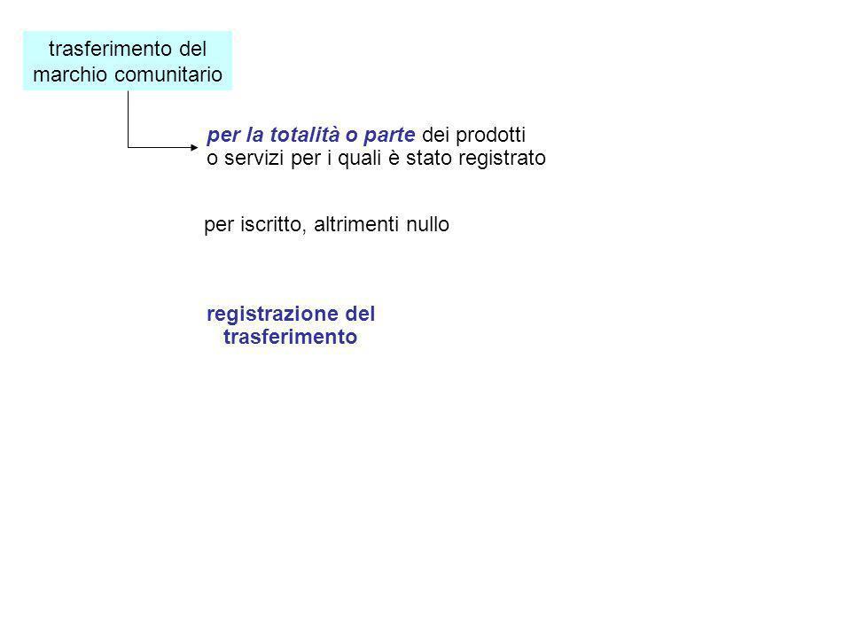 trasferimento del marchio comunitario per la totalità o parte dei prodotti o servizi per i quali è stato registrato per iscritto, altrimenti nullo registrazione del trasferimento