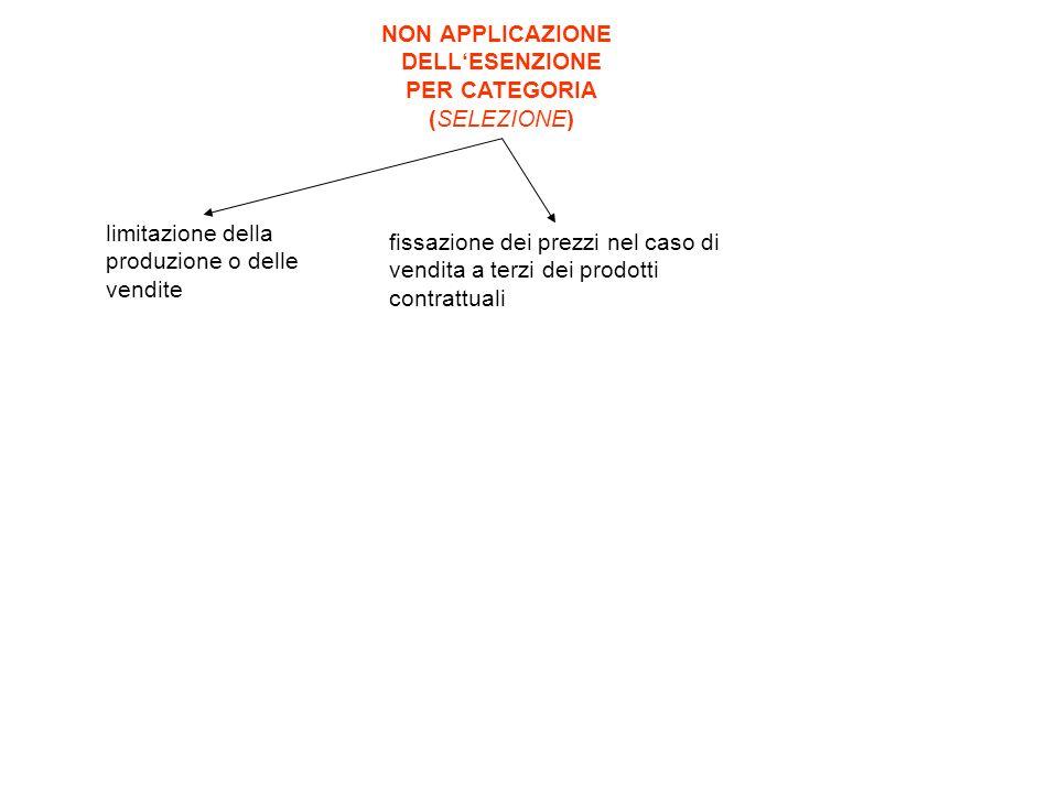 NON APPLICAZIONE DELLESENZIONE PER CATEGORIA (SELEZIONE) limitazione della produzione o delle vendite fissazione dei prezzi nel caso di vendita a terzi dei prodotti contrattuali