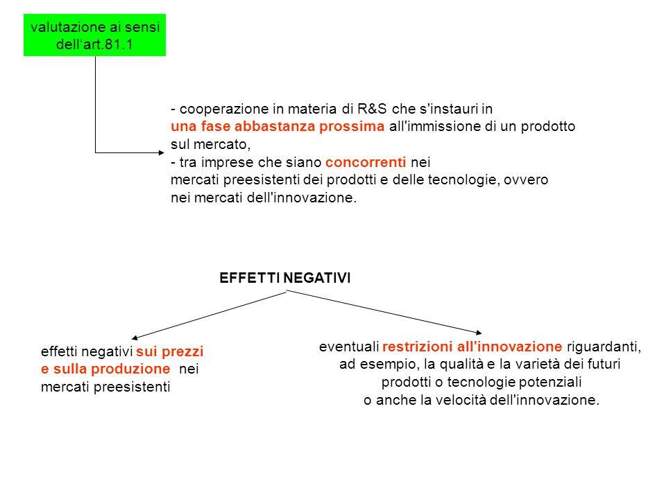 valutazione ai sensi dellart.81.1 - cooperazione in materia di R&S che s instauri in una fase abbastanza prossima all immissione di un prodotto sul mercato, - tra imprese che siano concorrenti nei mercati preesistenti dei prodotti e delle tecnologie, ovvero nei mercati dell innovazione.