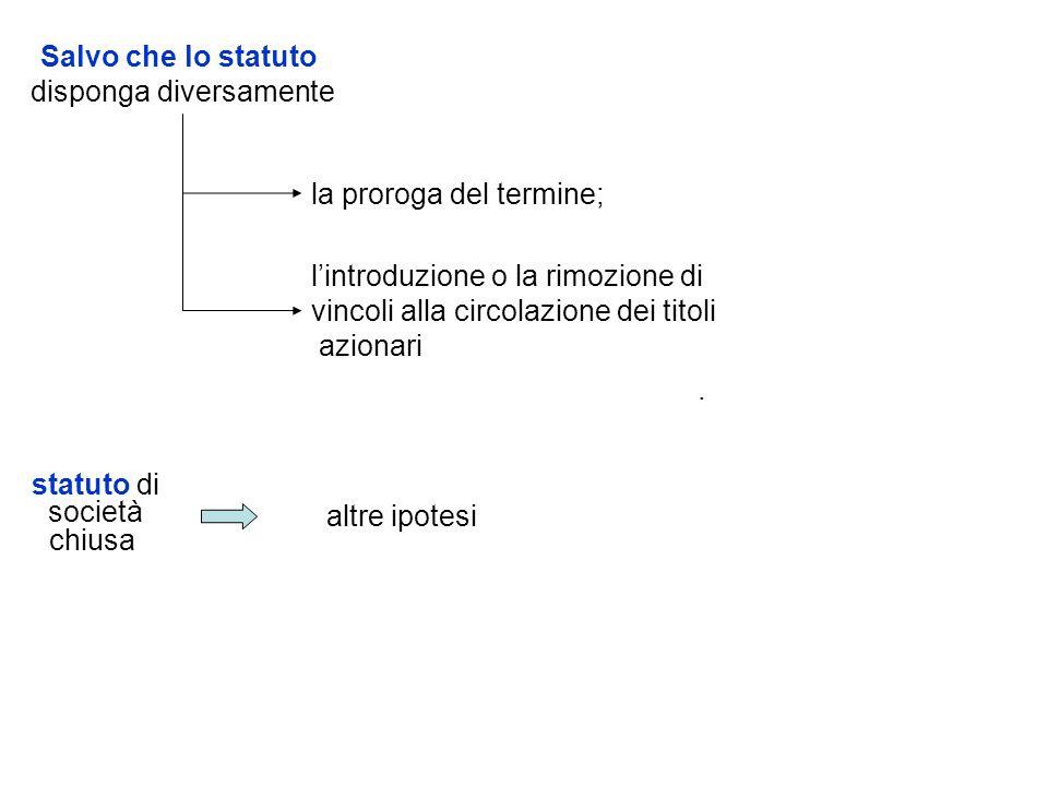 statuto di società chiusa altre ipotesi Salvo che lo statuto disponga diversamente. la proroga del termine; lintroduzione o la rimozione di vincoli al