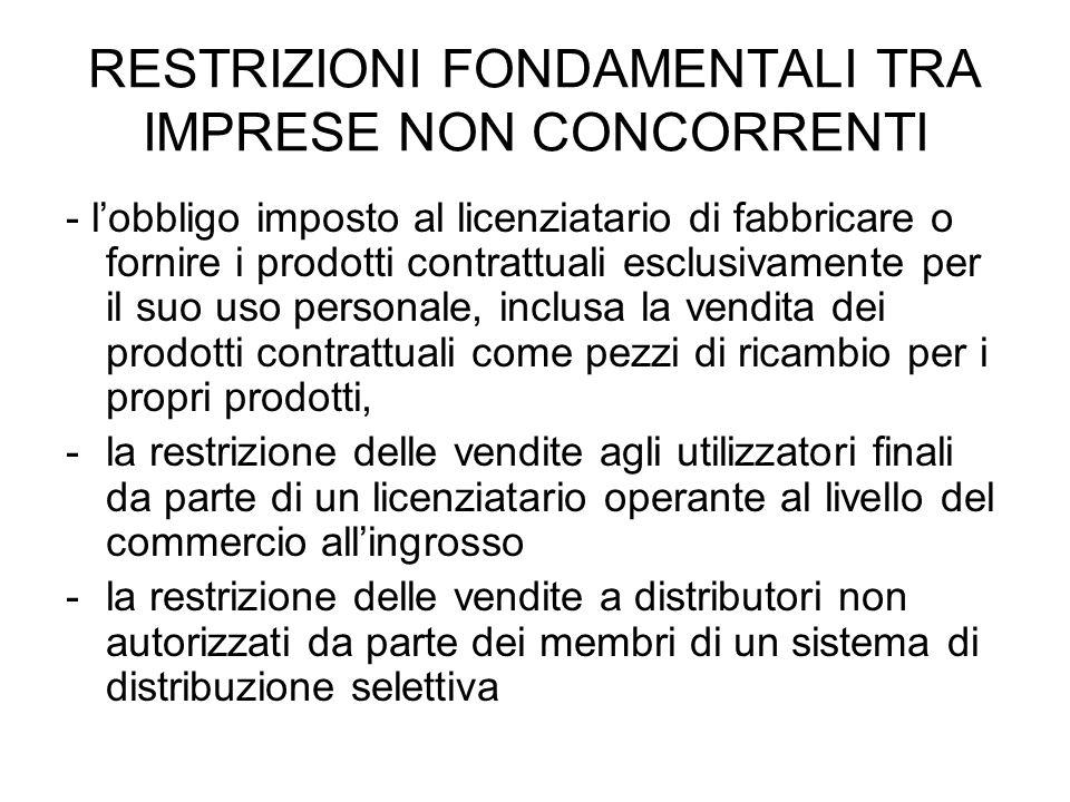 RESTRIZIONI FONDAMENTALI TRA IMPRESE NON CONCORRENTI - lobbligo imposto al licenziatario di fabbricare o fornire i prodotti contrattuali esclusivament