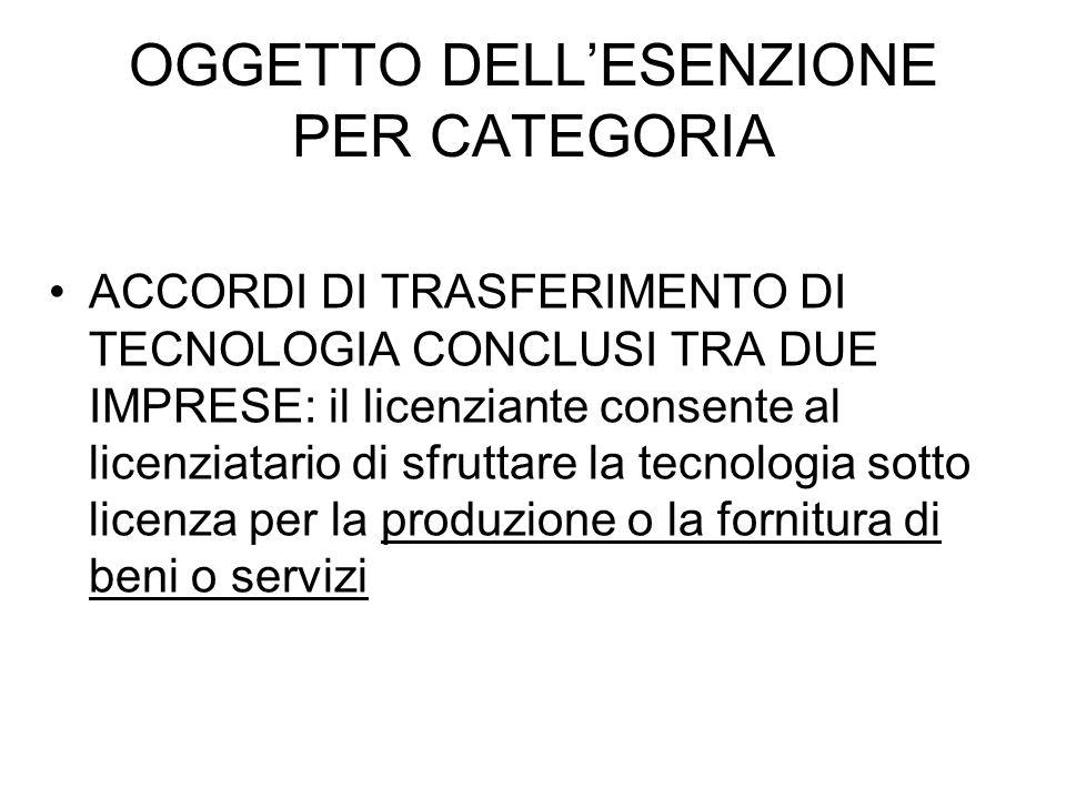 OGGETTO DELLESENZIONE PER CATEGORIA ACCORDI DI TRASFERIMENTO DI TECNOLOGIA CONCLUSI TRA DUE IMPRESE: il licenziante consente al licenziatario di sfrut