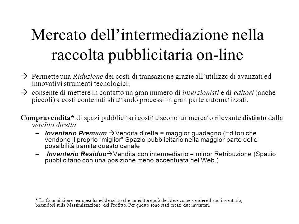 Mercato dellintermediazione nella raccolta pubblicitaria on-line Permette una Riduzione dei costi di transazione grazie allutilizzo di avanzati ed inn