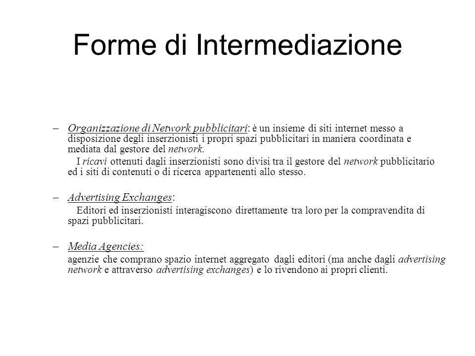 Forme di Intermediazione –Organizzazione di Network pubblicitari: è un insieme di siti internet messo a disposizione degli inserzionisti i propri spaz