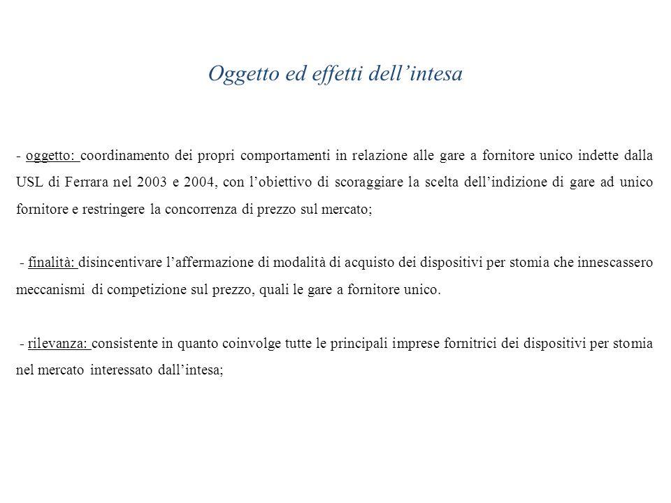 Oggetto ed effetti dellintesa - oggetto: coordinamento dei propri comportamenti in relazione alle gare a fornitore unico indette dalla USL di Ferrara