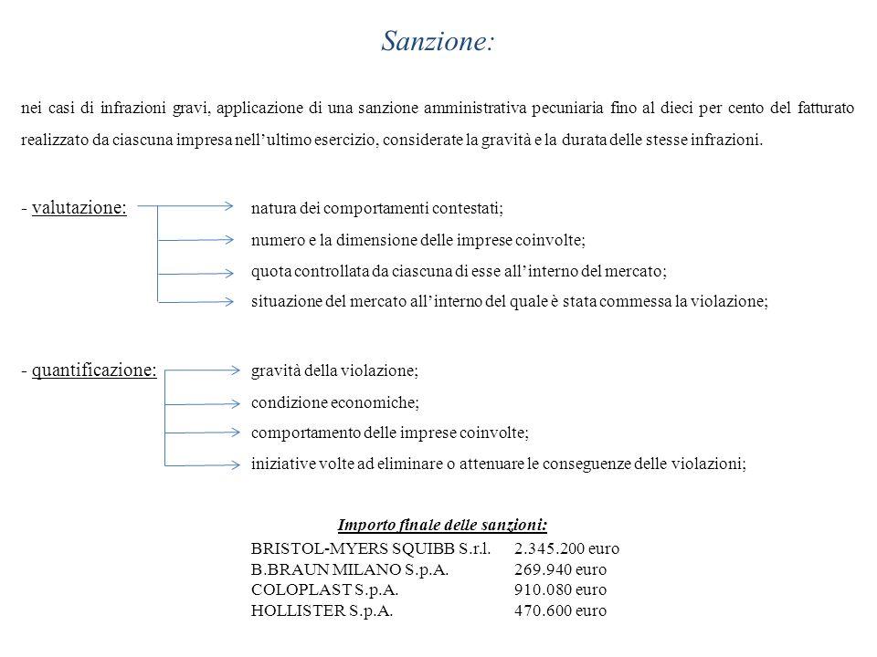 Sanzione: nei casi di infrazioni gravi, applicazione di una sanzione amministrativa pecuniaria fino al dieci per cento del fatturato realizzato da cia