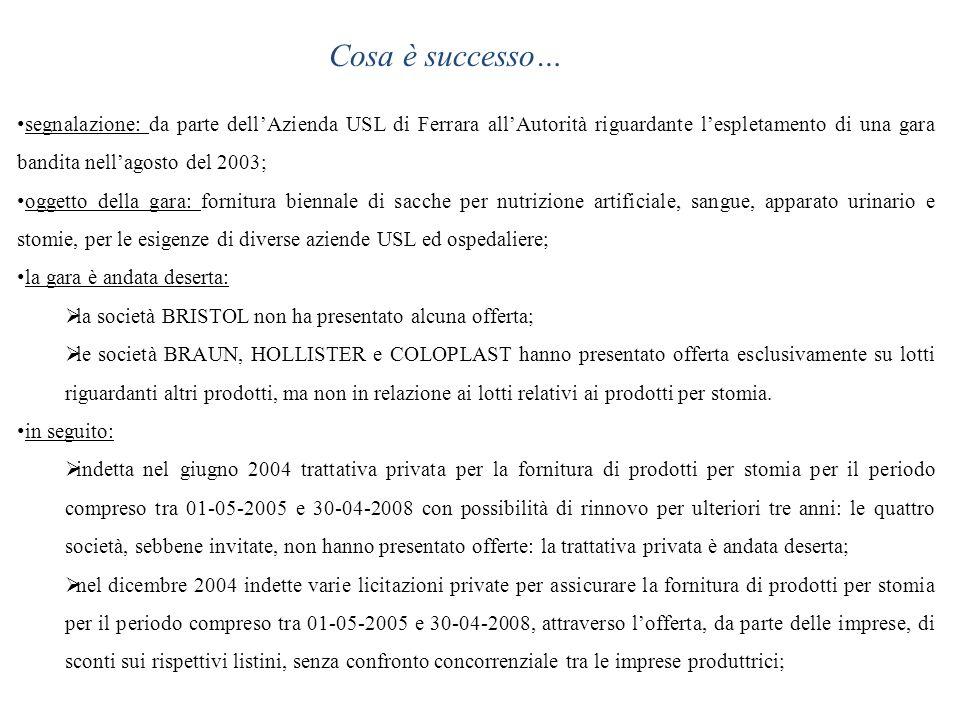 Cosa è successo… segnalazione: da parte dellAzienda USL di Ferrara allAutorità riguardante lespletamento di una gara bandita nellagosto del 2003; ogge
