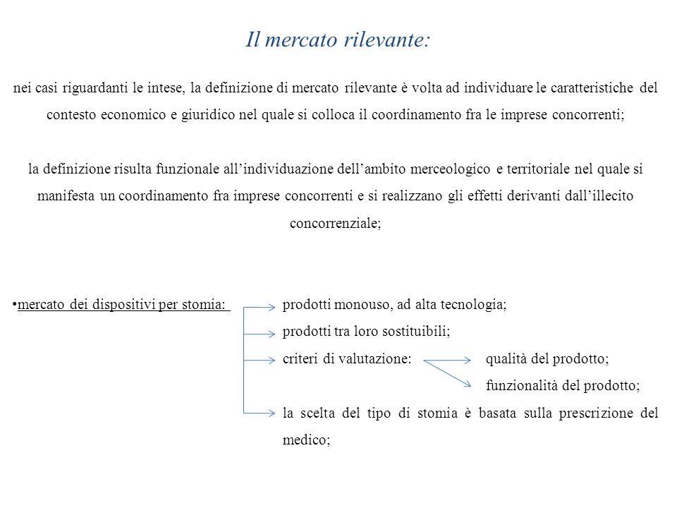 Il mercato rilevante: nei casi riguardanti le intese, la definizione di mercato rilevante è volta ad individuare le caratteristiche del contesto econo