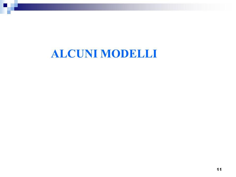 11 ALCUNI MODELLI