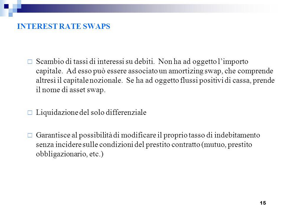 15 INTEREST RATE SWAPS Scambio di tassi di interessi su debiti. Non ha ad oggetto limporto capitale. Ad esso può essere associato un amortizing swap,