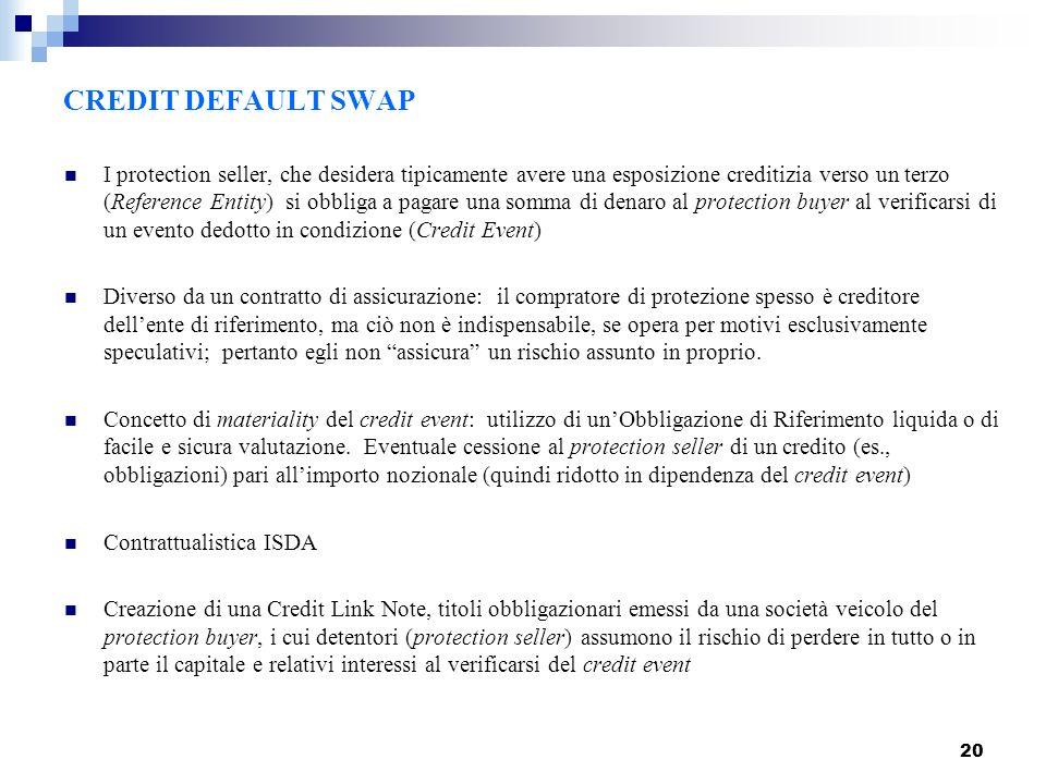 20 CREDIT DEFAULT SWAP I protection seller, che desidera tipicamente avere una esposizione creditizia verso un terzo (Reference Entity) si obbliga a p