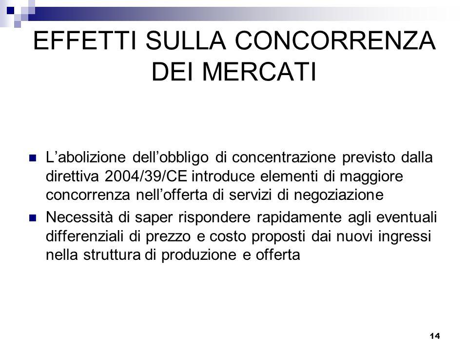 14 EFFETTI SULLA CONCORRENZA DEI MERCATI Labolizione dellobbligo di concentrazione previsto dalla direttiva 2004/39/CE introduce elementi di maggiore