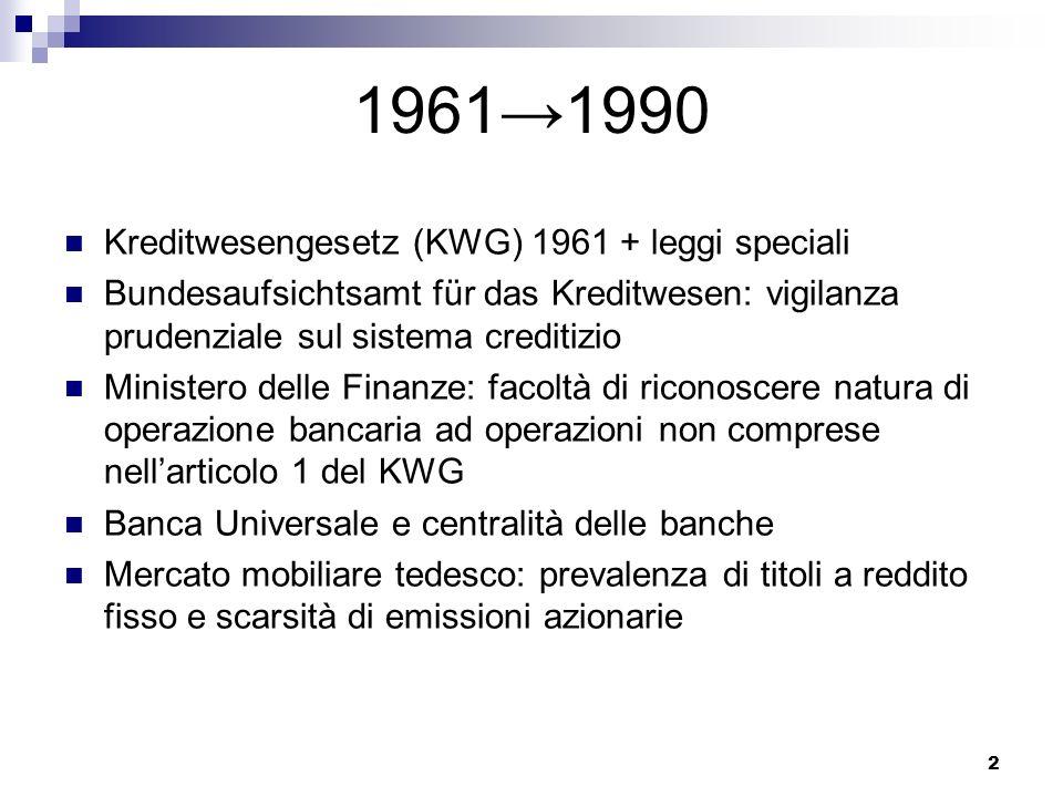 2 19611990 Kreditwesengesetz (KWG) 1961 + leggi speciali Bundesaufsichtsamt für das Kreditwesen: vigilanza prudenziale sul sistema creditizio Minister