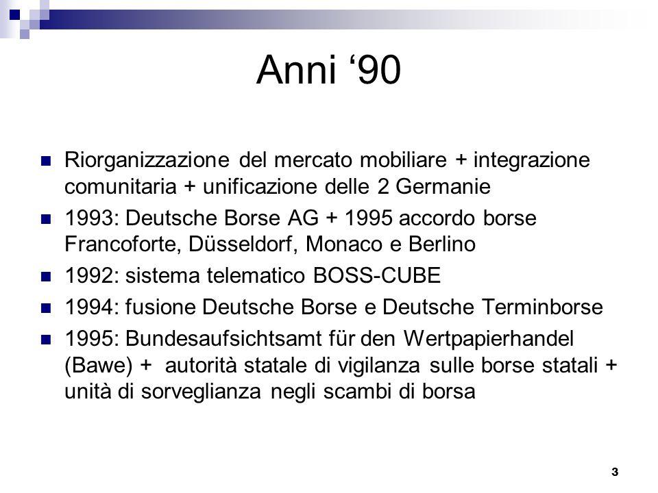 3 Anni 90 Riorganizzazione del mercato mobiliare + integrazione comunitaria + unificazione delle 2 Germanie 1993: Deutsche Borse AG + 1995 accordo bor