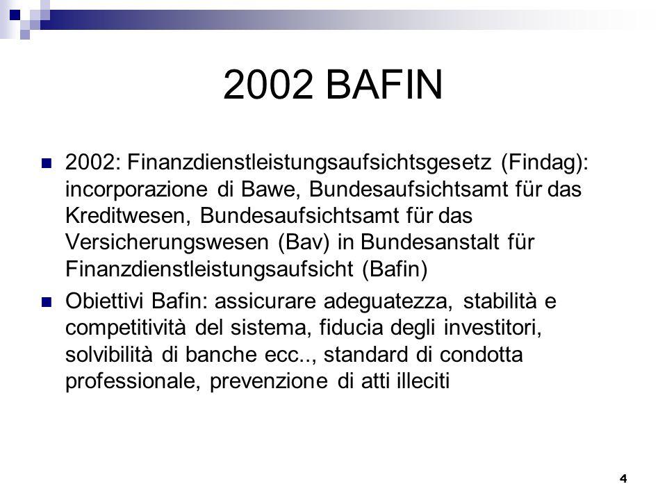 4 2002 BAFIN 2002: Finanzdienstleistungsaufsichtsgesetz (Findag): incorporazione di Bawe, Bundesaufsichtsamt für das Kreditwesen, Bundesaufsichtsamt f