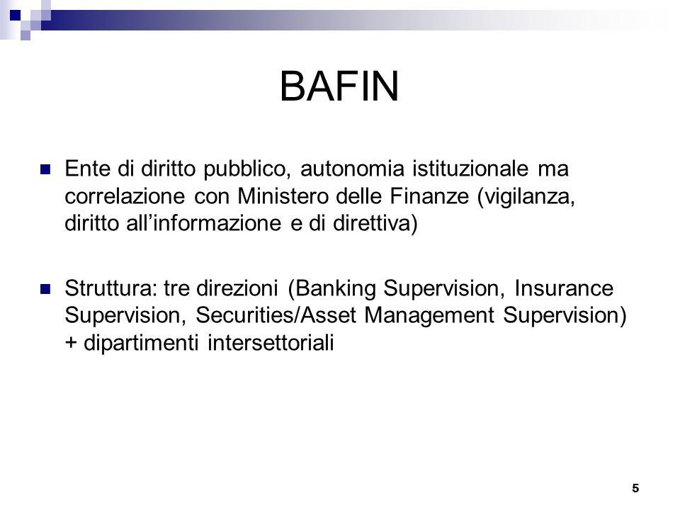 5 BAFIN Ente di diritto pubblico, autonomia istituzionale ma correlazione con Ministero delle Finanze (vigilanza, diritto allinformazione e di diretti