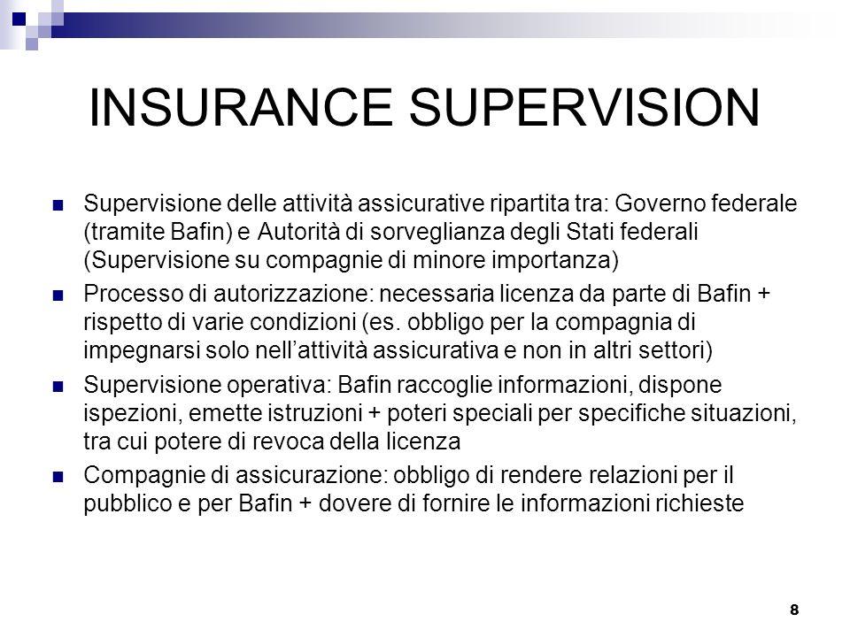 8 INSURANCE SUPERVISION Supervisione delle attività assicurative ripartita tra: Governo federale (tramite Bafin) e Autorità di sorveglianza degli Stat