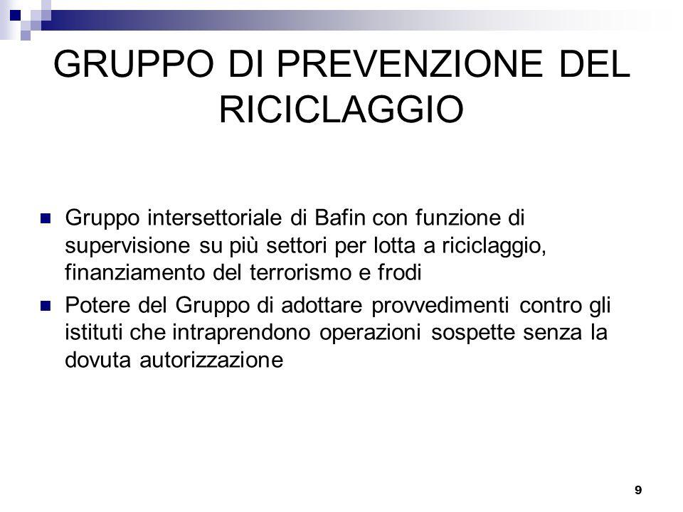 9 GRUPPO DI PREVENZIONE DEL RICICLAGGIO Gruppo intersettoriale di Bafin con funzione di supervisione su più settori per lotta a riciclaggio, finanziam