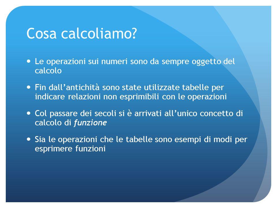 Cosa calcoliamo? Le operazioni sui numeri sono da sempre oggetto del calcolo Fin dallantichità sono state utilizzate tabelle per indicare relazioni no