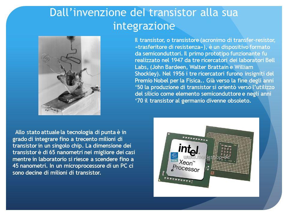 Dallinvenzione deI transistor alla sua integrazione Il transistor, o transistore (acronimo di transfer-resistor, «trasferitore di resistenza»), è un d